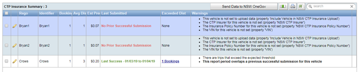CTP Insurance summary
